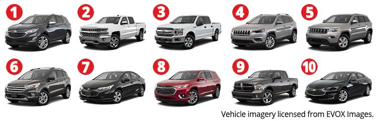 Top 10 Union-Made Vehicles Union Members Buy